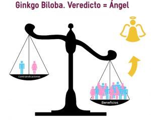 Infografia veredicto Biloba