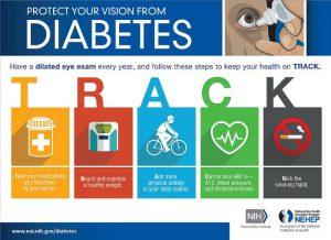 Control diabetes infografía